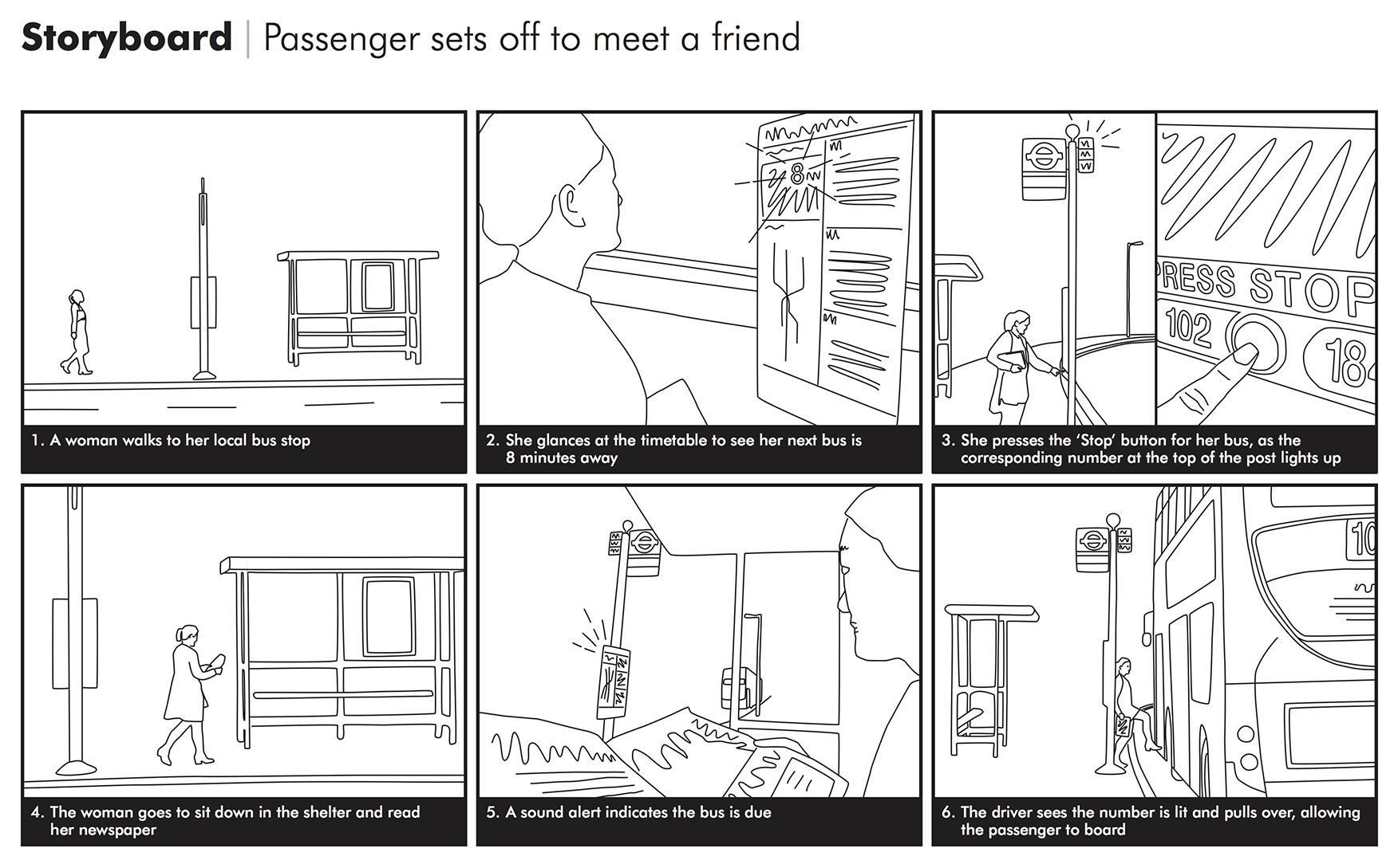 Off-peak usage storyboard
